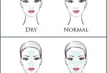 What's your skin type? Do you know?